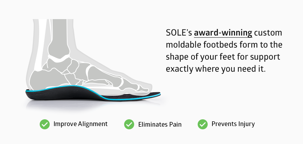 Award winning supportive insoles