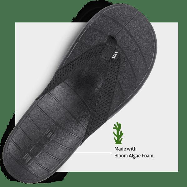 SOLE Sustainable Sandal Anatomy